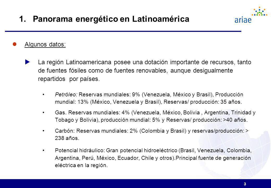 1. Panorama energético en Latinoamérica