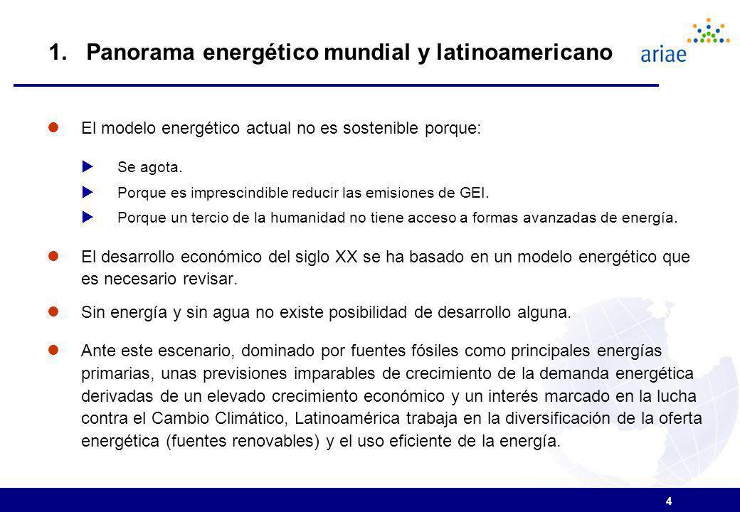 1. Panorama energético mundial y latinoamericano