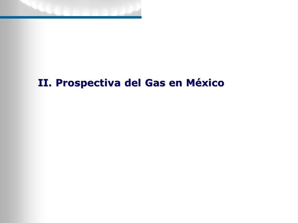 II. Prospectiva del Gas en México