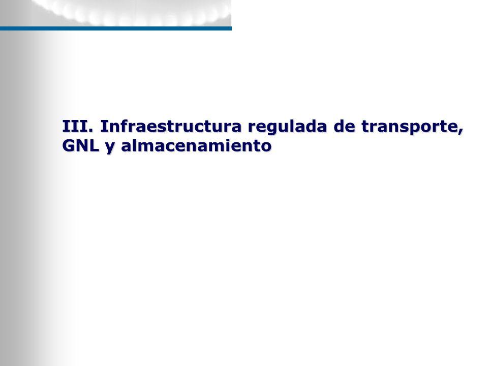 III. Infraestructura regulada de transporte, GNL y almacenamiento