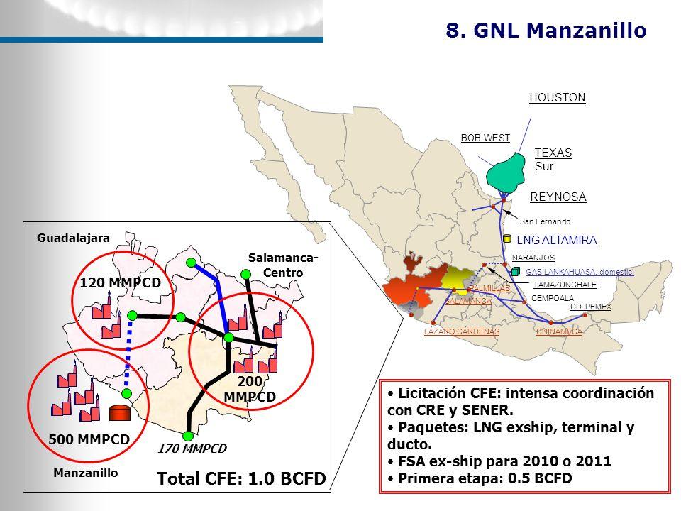 8. GNL Manzanillo Total CFE: 1.0 BCFD