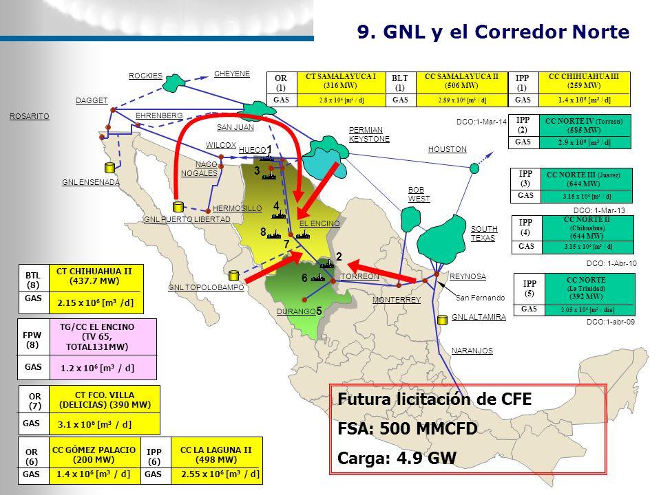 CT FCO. VILLA (DELICIAS) (390 MW)