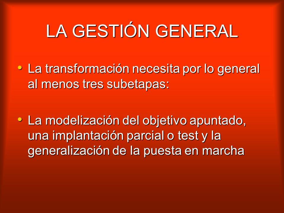 LA GESTIÓN GENERAL La transformación necesita por lo general al menos tres subetapas: