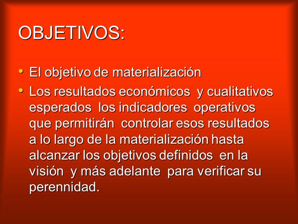 OBJETIVOS: El objetivo de materialización