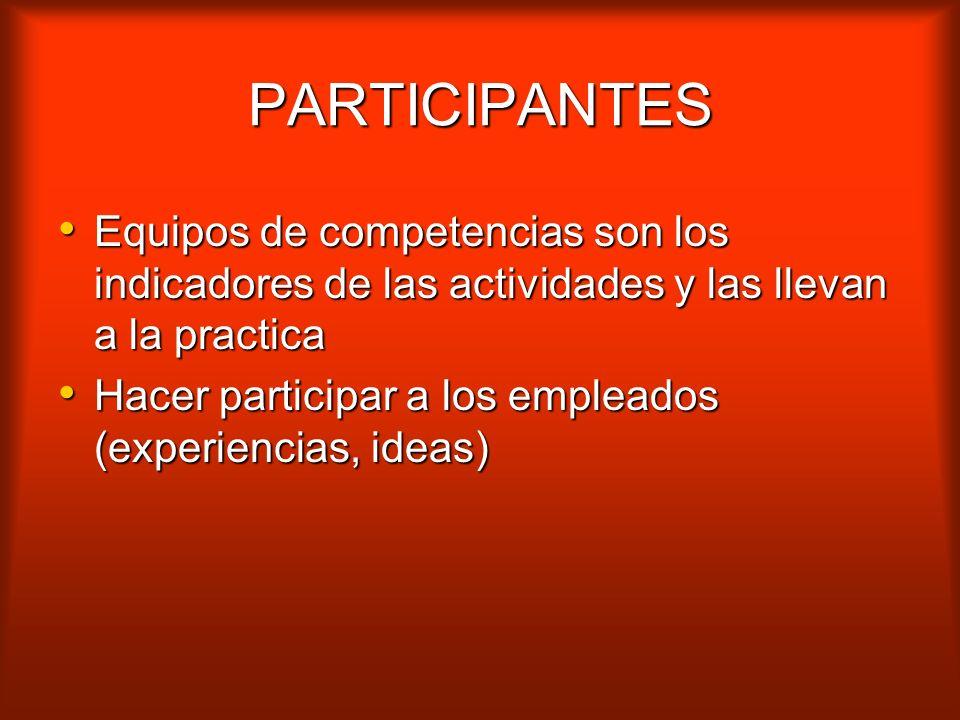 PARTICIPANTES Equipos de competencias son los indicadores de las actividades y las llevan a la practica.