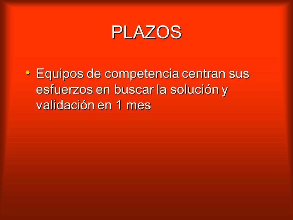 PLAZOS Equipos de competencia centran sus esfuerzos en buscar la solución y validación en 1 mes