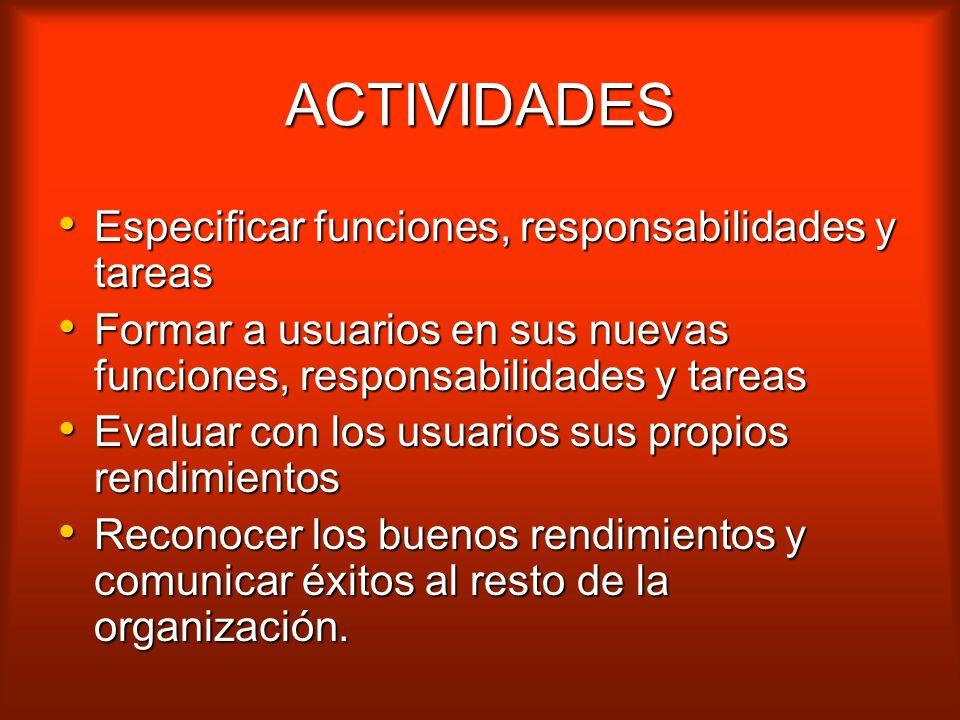 ACTIVIDADES Especificar funciones, responsabilidades y tareas