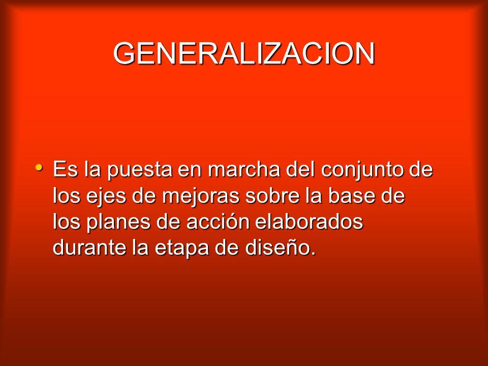 GENERALIZACION