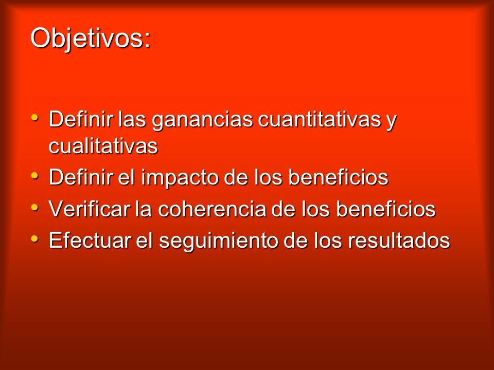 Objetivos: Definir las ganancias cuantitativas y cualitativas