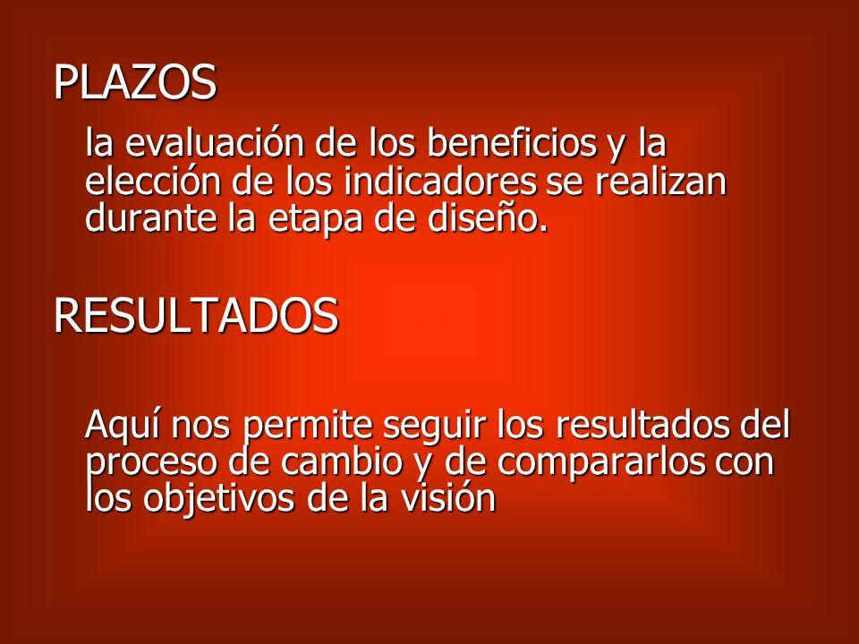 PLAZOSla evaluación de los beneficios y la elección de los indicadores se realizan durante la etapa de diseño.