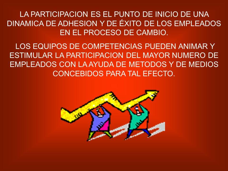 LA PARTICIPACION ES EL PUNTO DE INICIO DE UNA DINAMICA DE ADHESION Y DE ÉXITO DE LOS EMPLEADOS EN EL PROCESO DE CAMBIO.