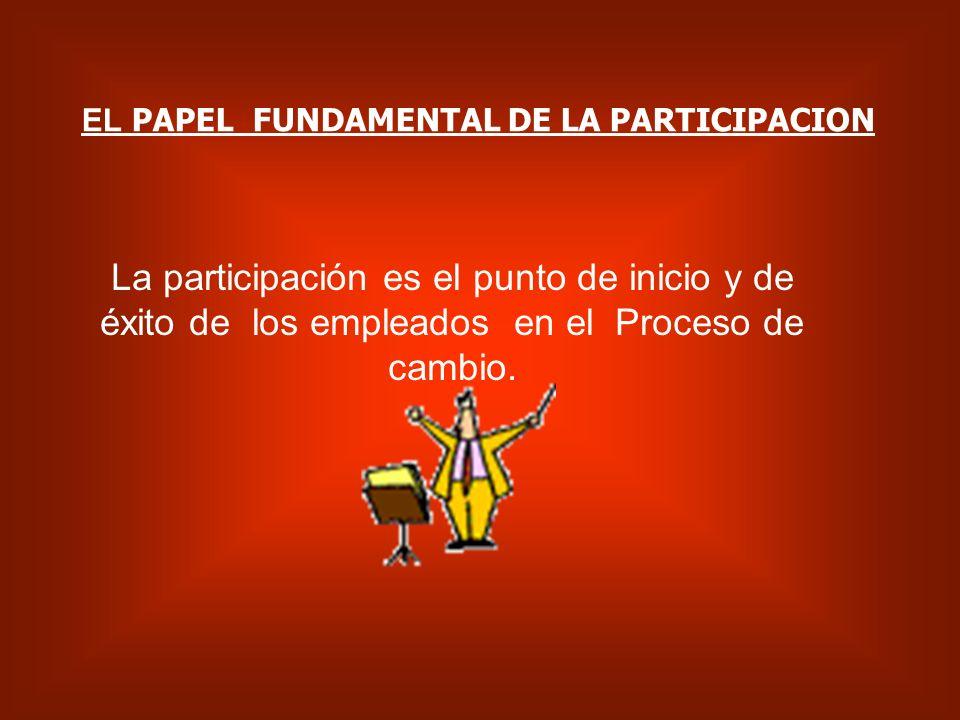 EL PAPEL FUNDAMENTAL DE LA PARTICIPACION