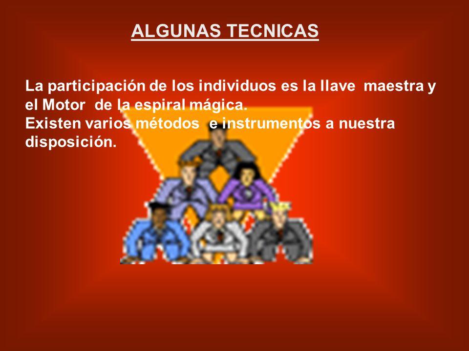ALGUNAS TECNICAS La participación de los individuos es la llave maestra y el Motor de la espiral mágica.