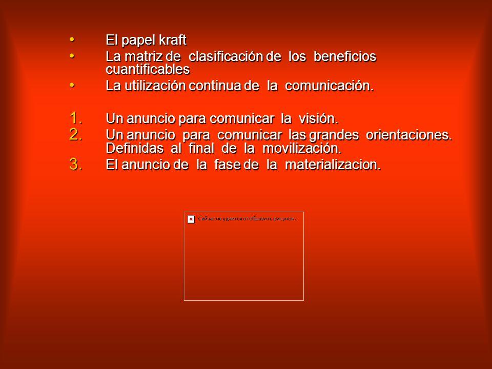 El papel kraftLa matriz de clasificación de los beneficios cuantificables. La utilización continua de la comunicación.