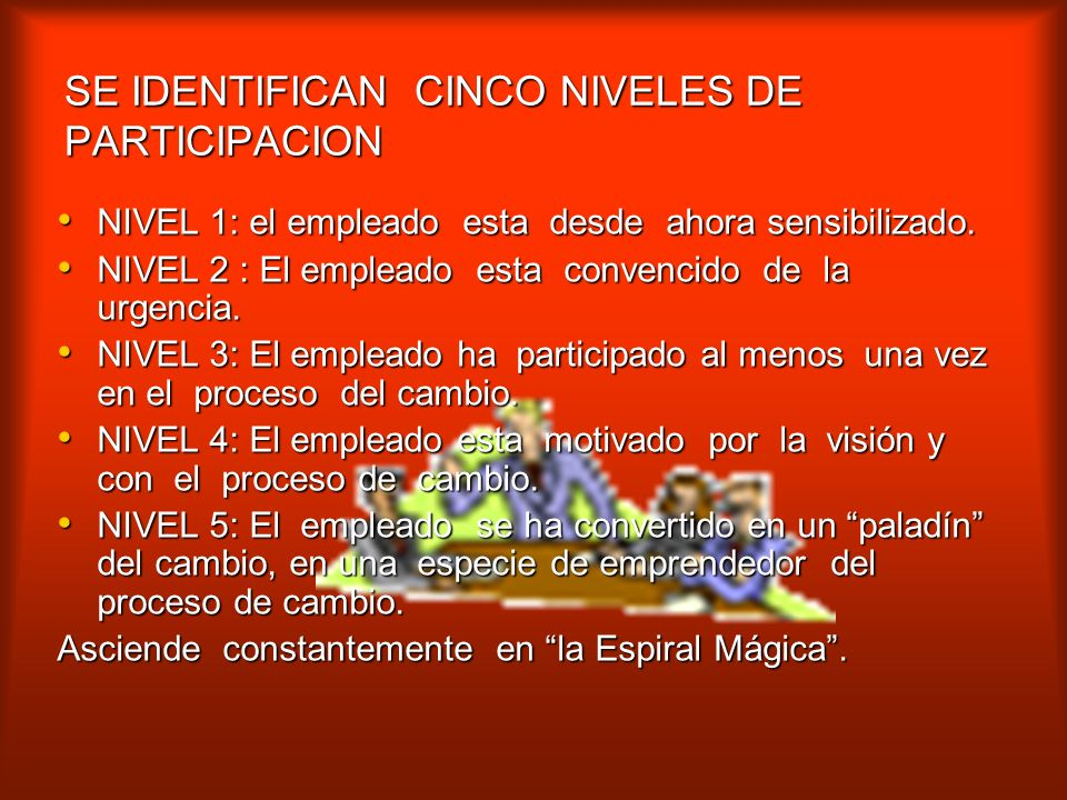 SE IDENTIFICAN CINCO NIVELES DE PARTICIPACION