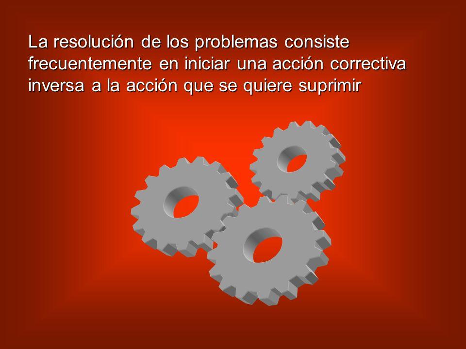 La resolución de los problemas consiste frecuentemente en iniciar una acción correctiva inversa a la acción que se quiere suprimir
