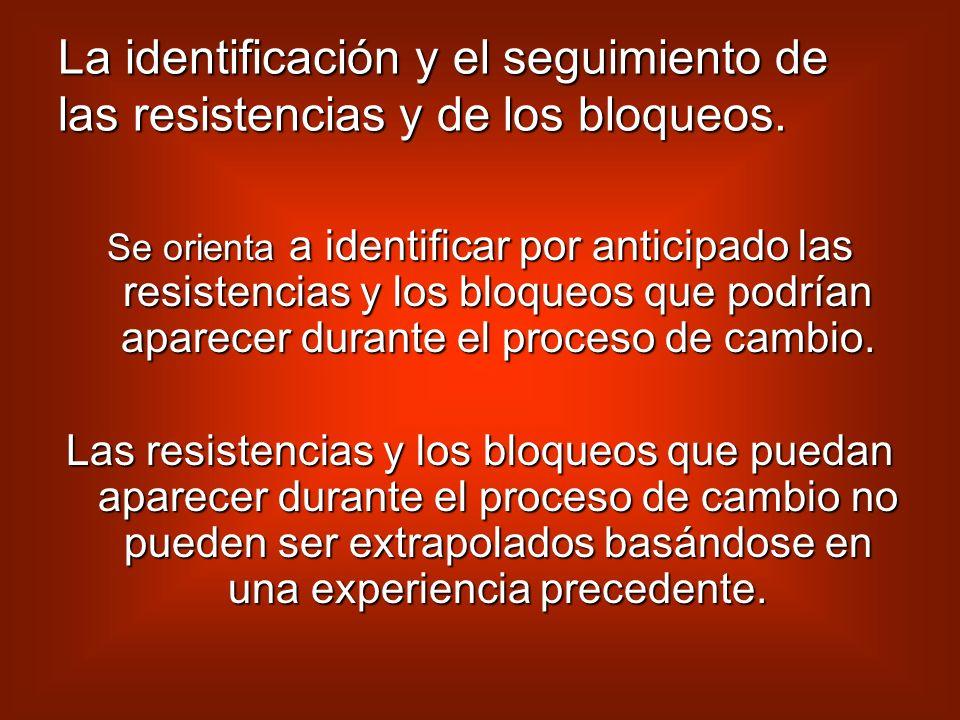 La identificación y el seguimiento de las resistencias y de los bloqueos.