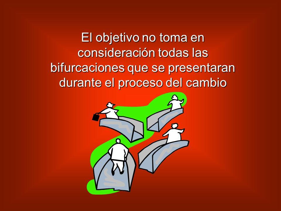 El objetivo no toma en consideración todas las bifurcaciones que se presentaran durante el proceso del cambio