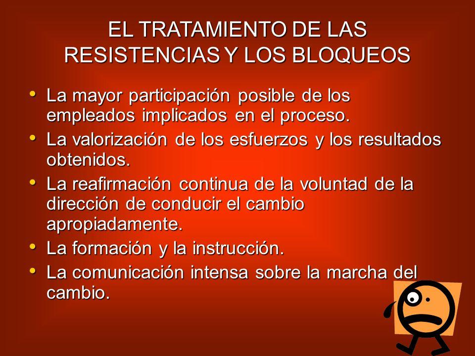 EL TRATAMIENTO DE LAS RESISTENCIAS Y LOS BLOQUEOS