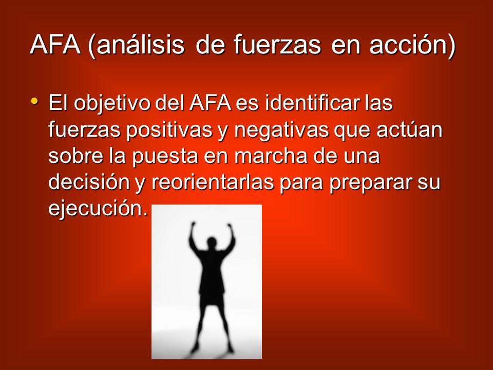 AFA (análisis de fuerzas en acción)