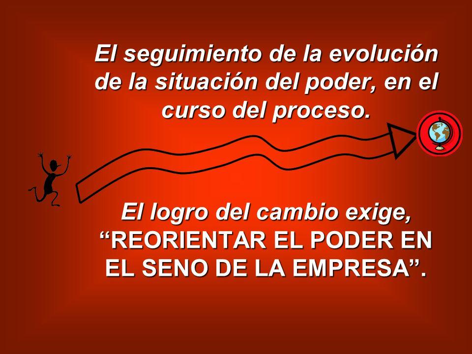 El seguimiento de la evolución de la situación del poder, en el curso del proceso.