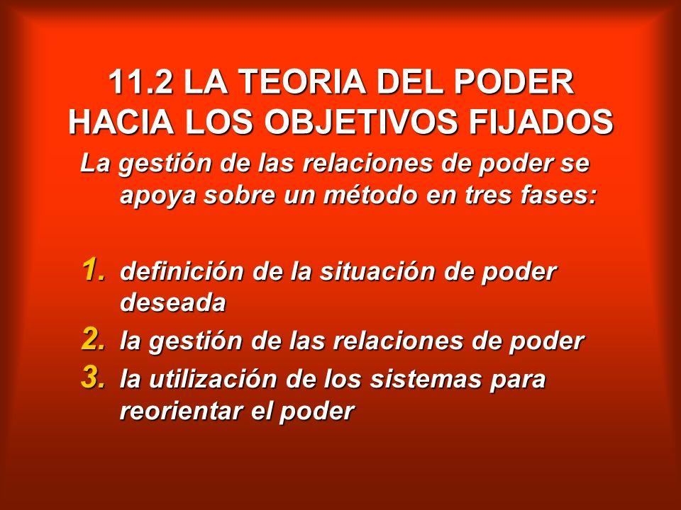 11.2 LA TEORIA DEL PODER HACIA LOS OBJETIVOS FIJADOS