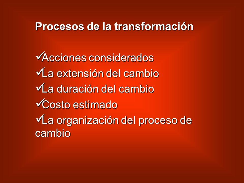 Procesos de la transformación