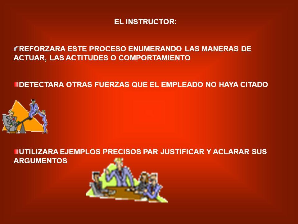 EL INSTRUCTOR:REFORZARA ESTE PROCESO ENUMERANDO LAS MANERAS DE ACTUAR, LAS ACTITUDES O COMPORTAMIENTO.