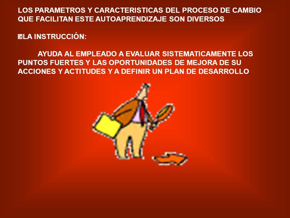 LOS PARAMETROS Y CARACTERISTICAS DEL PROCESO DE CAMBIO QUE FACILITAN ESTE AUTOAPRENDIZAJE SON DIVERSOS