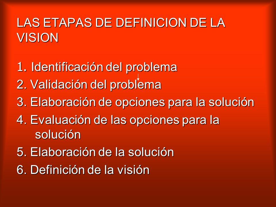 LAS ETAPAS DE DEFINICION DE LA VISION
