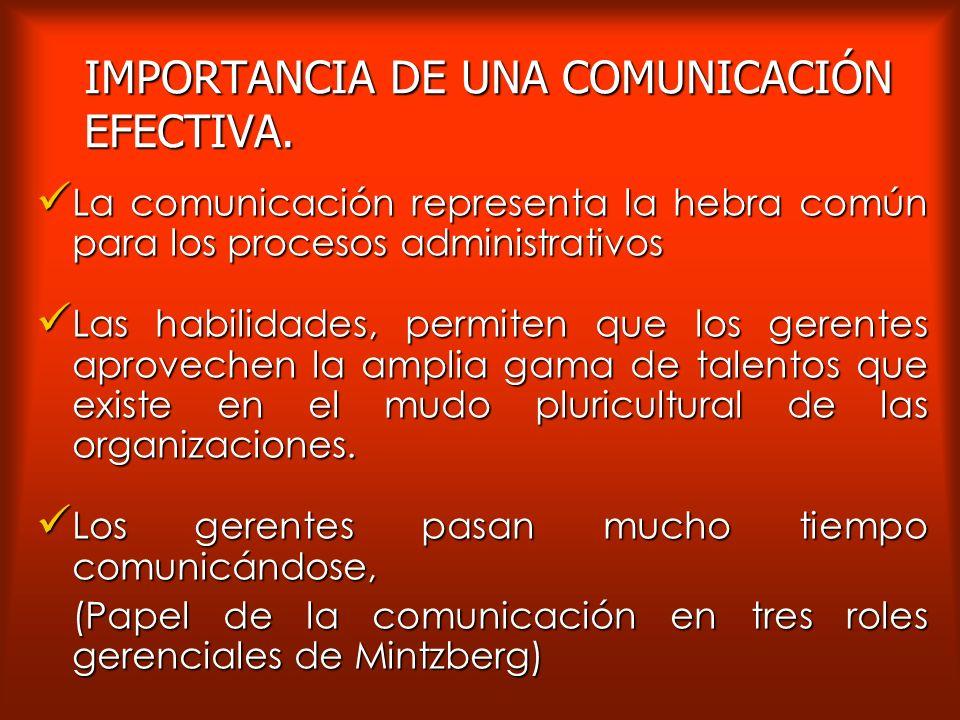 IMPORTANCIA DE UNA COMUNICACIÓN EFECTIVA.