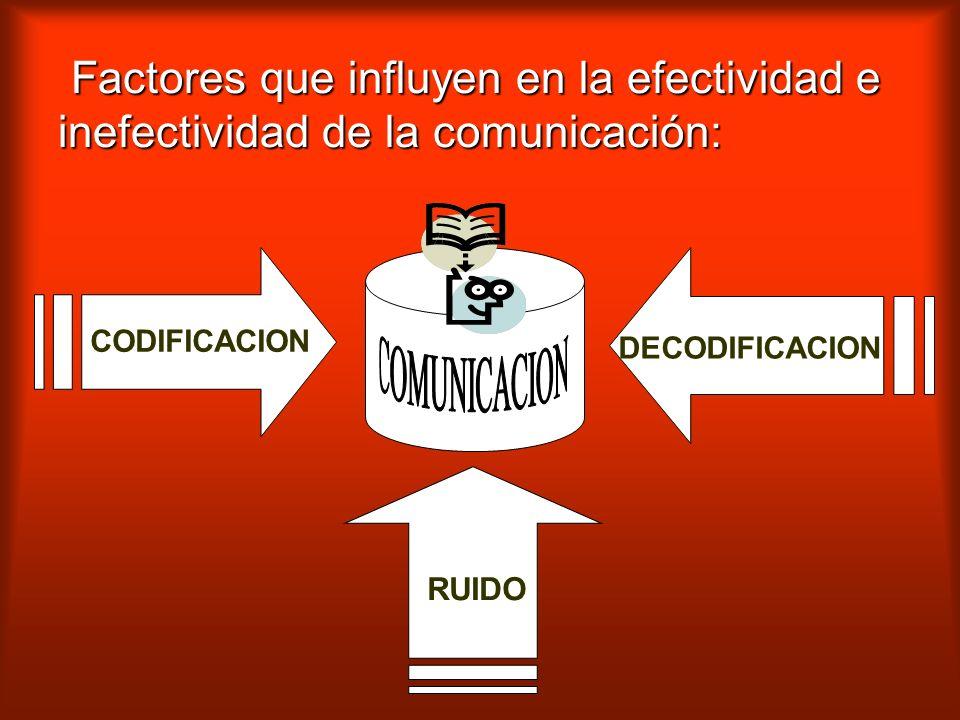 Factores que influyen en la efectividad e inefectividad de la comunicación: