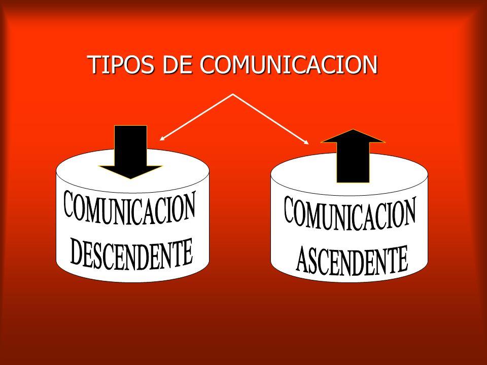 TIPOS DE COMUNICACION COMUNICACION DESCENDENTE COMUNICACION ASCENDENTE