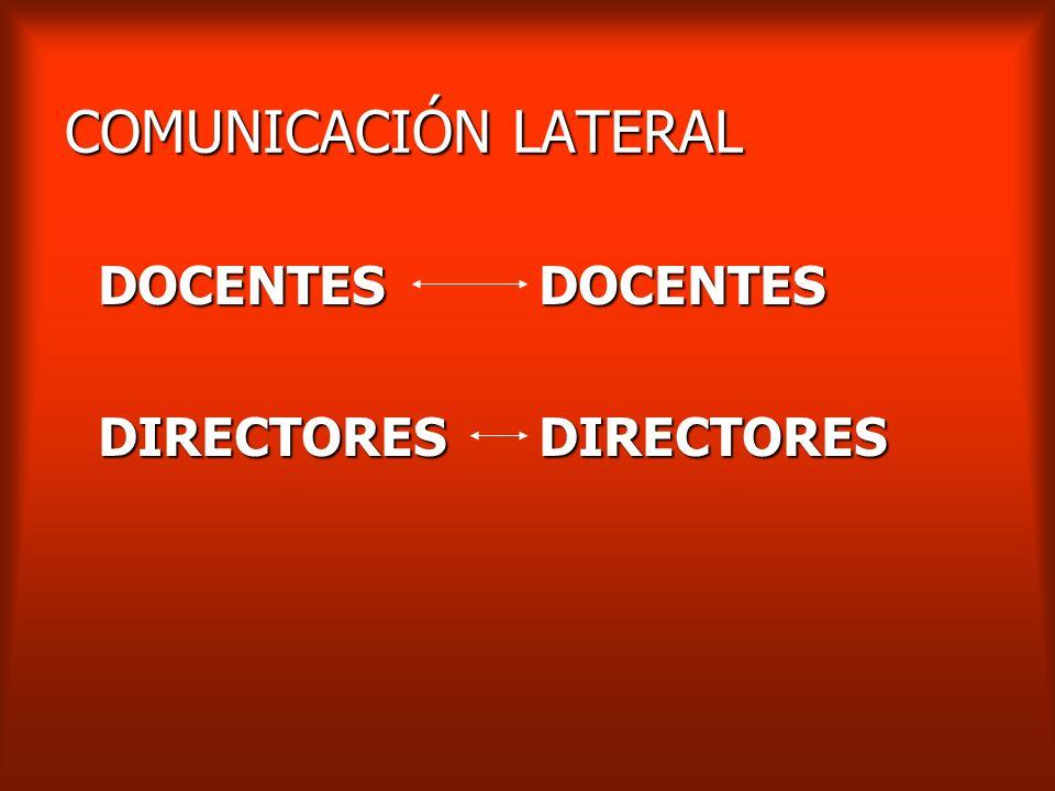 COMUNICACIÓN LATERAL DOCENTES DOCENTES DIRECTORES DIRECTORES