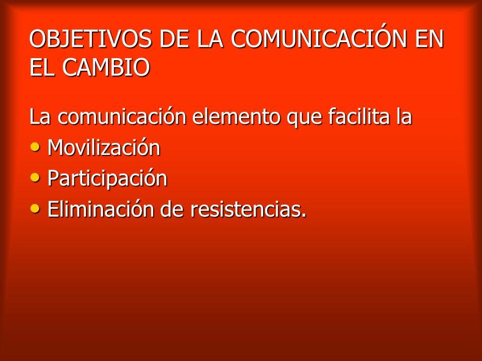 OBJETIVOS DE LA COMUNICACIÓN EN EL CAMBIO