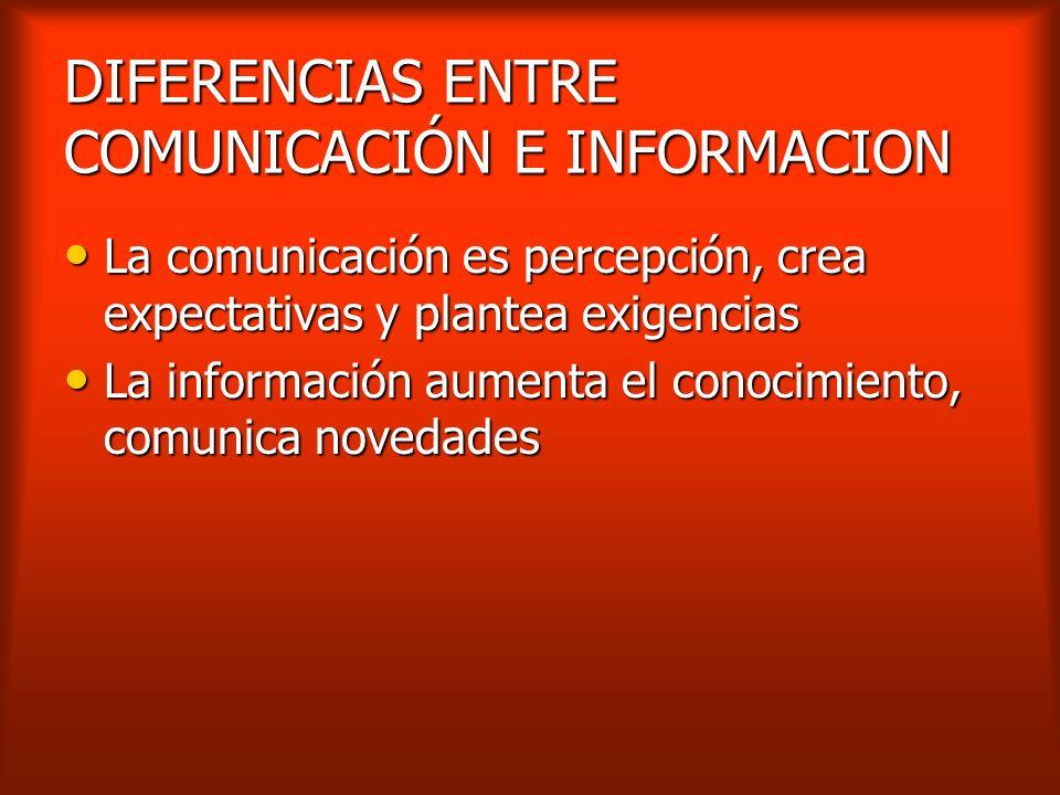 DIFERENCIAS ENTRE COMUNICACIÓN E INFORMACION