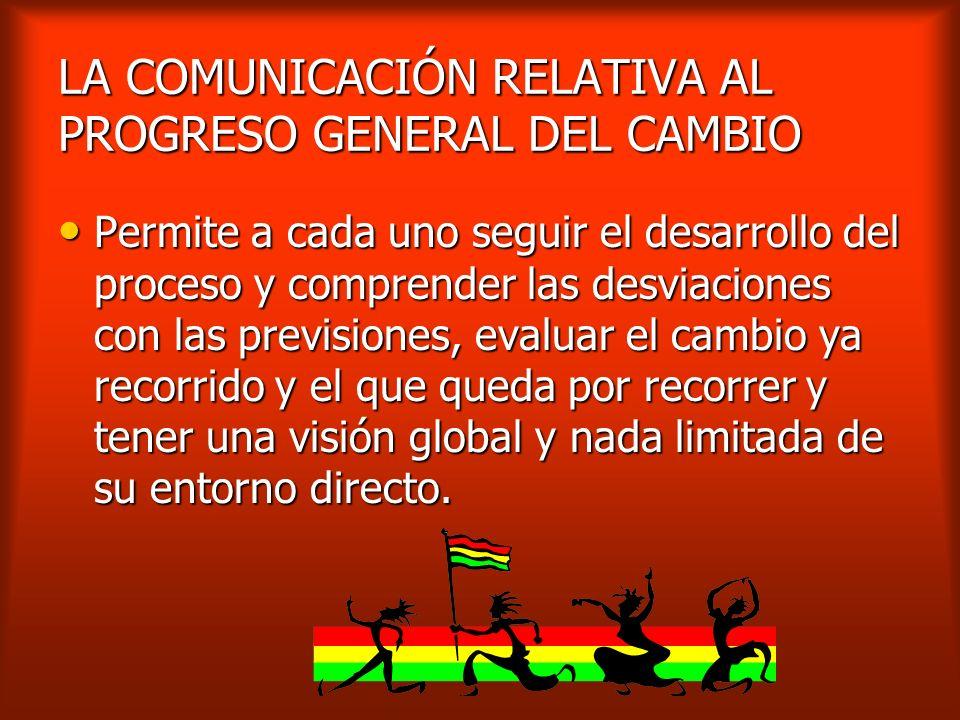 LA COMUNICACIÓN RELATIVA AL PROGRESO GENERAL DEL CAMBIO
