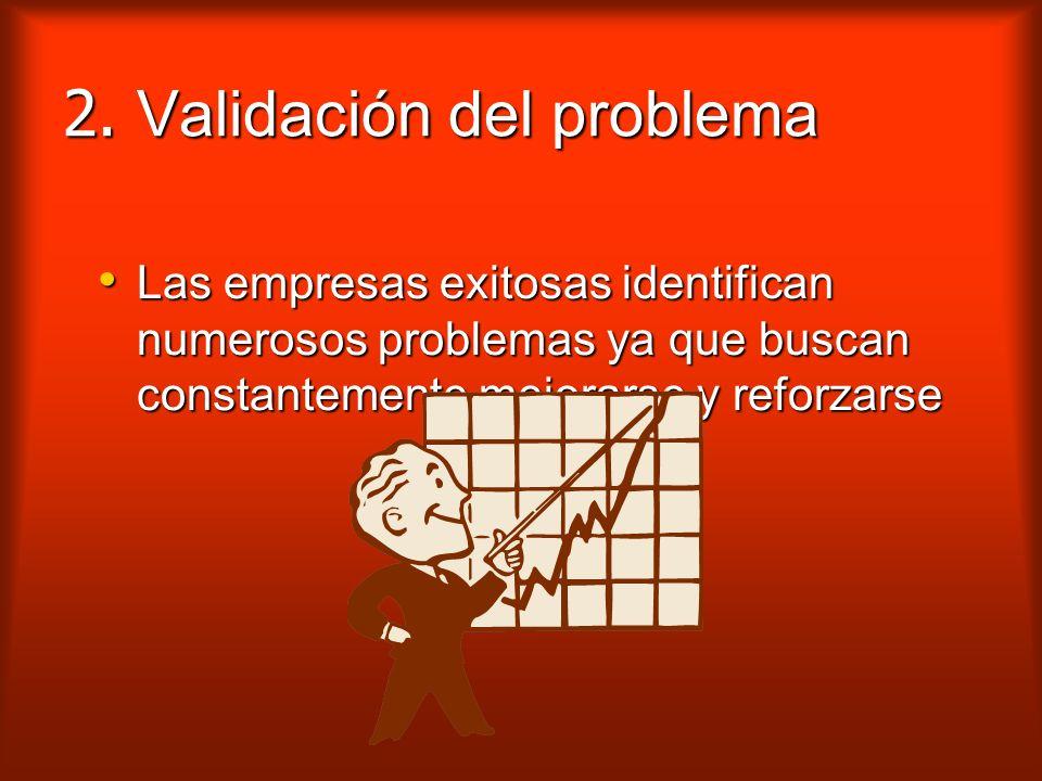 2. Validación del problema