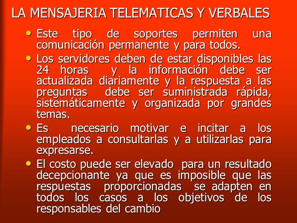 LA MENSAJERIA TELEMATICAS Y VERBALES