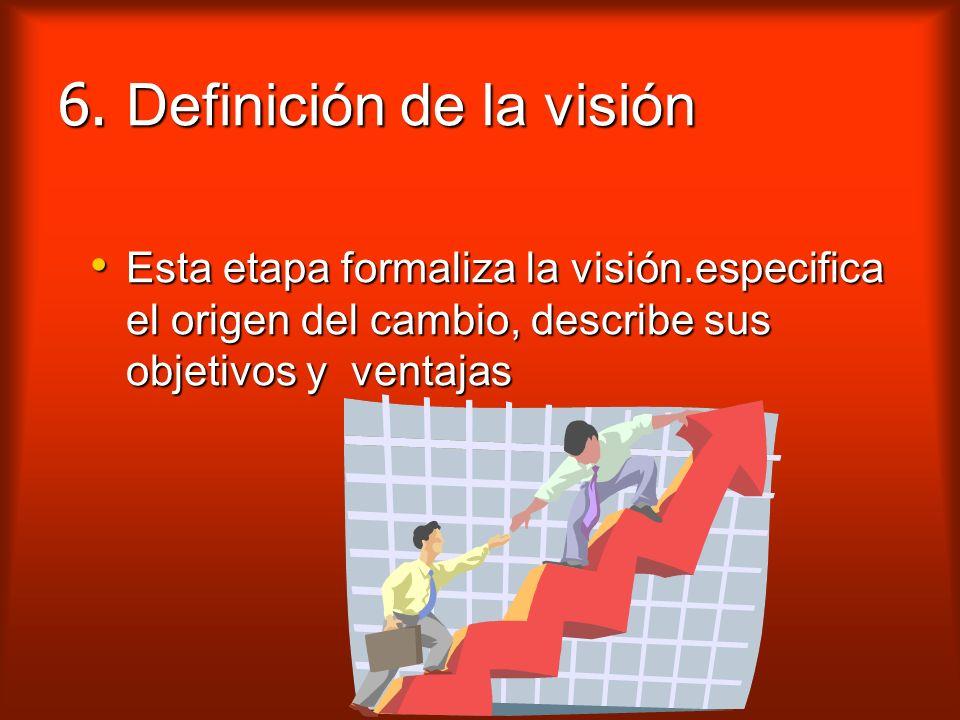 6. Definición de la visión