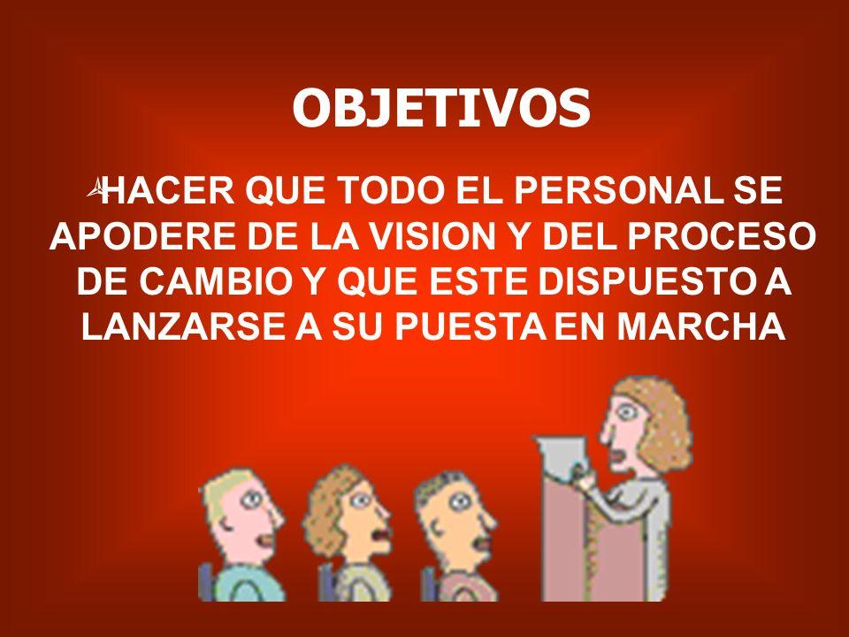 OBJETIVOS HACER QUE TODO EL PERSONAL SE APODERE DE LA VISION Y DEL PROCESO DE CAMBIO Y QUE ESTE DISPUESTO A LANZARSE A SU PUESTA EN MARCHA.