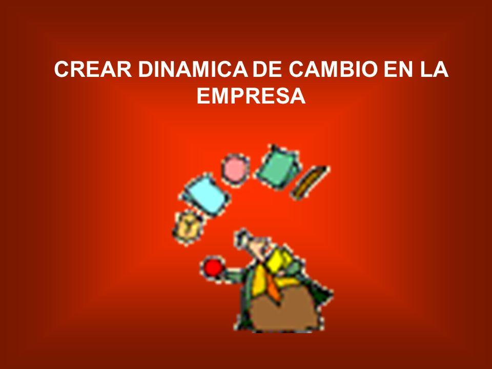 CREAR DINAMICA DE CAMBIO EN LA EMPRESA