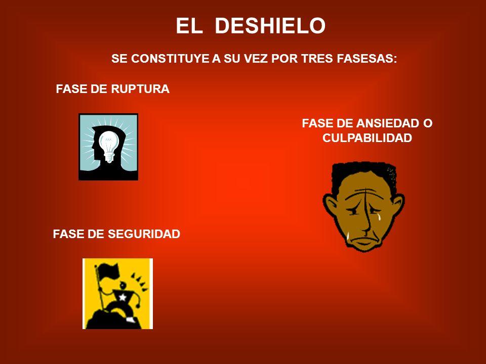 EL DESHIELO SE CONSTITUYE A SU VEZ POR TRES FASESAS: FASE DE RUPTURA