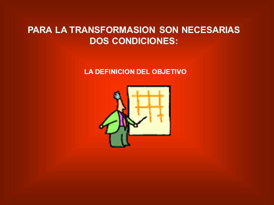PARA LA TRANSFORMASION SON NECESARIAS DOS CONDICIONES:
