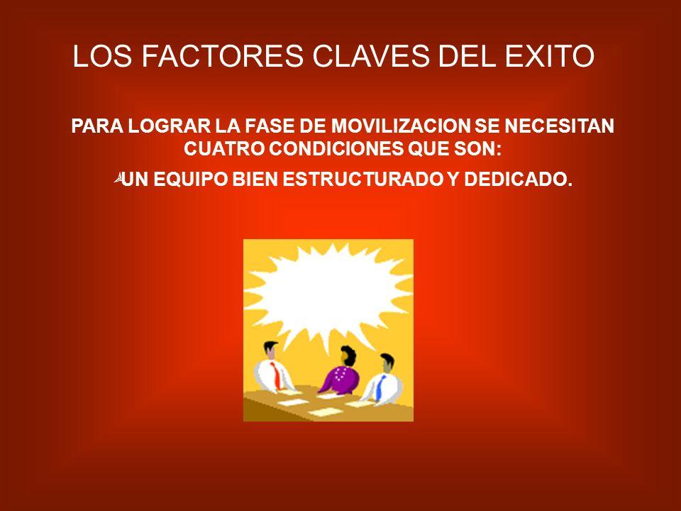 LOS FACTORES CLAVES DEL EXITO