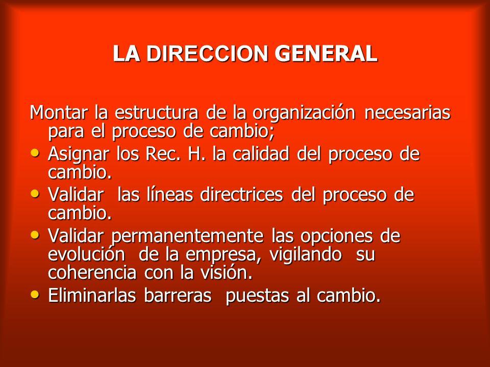 LA DIRECCION GENERAL Montar la estructura de la organización necesarias para el proceso de cambio;