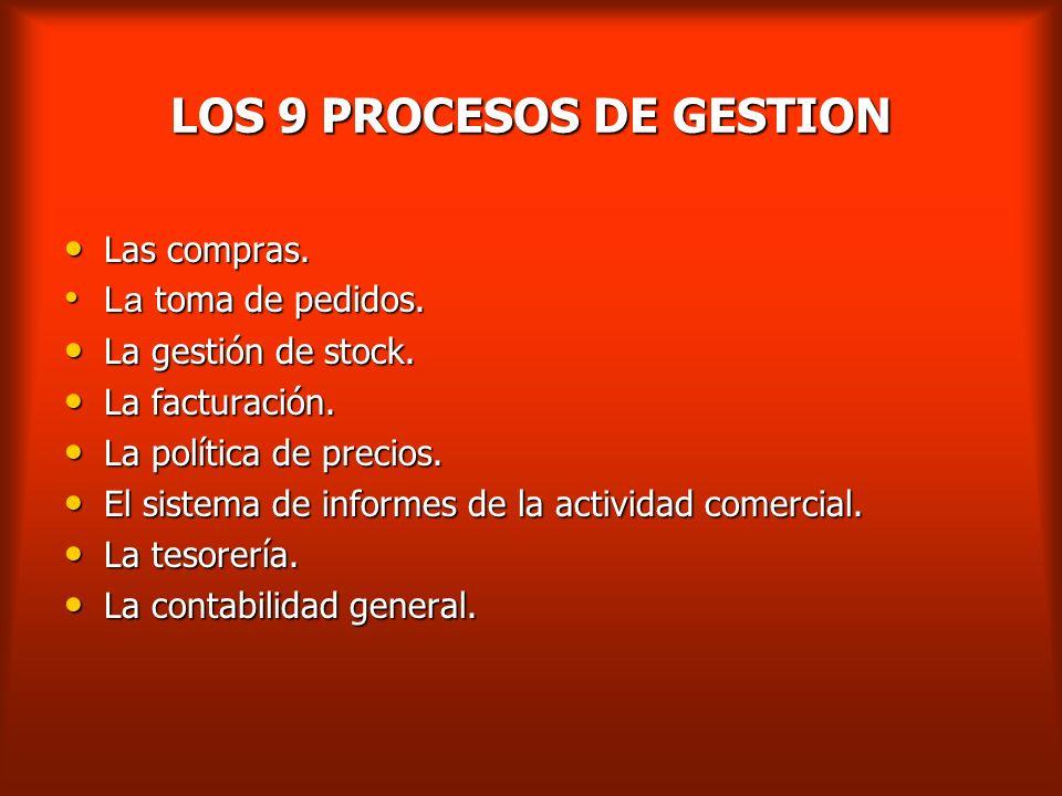 LOS 9 PROCESOS DE GESTION