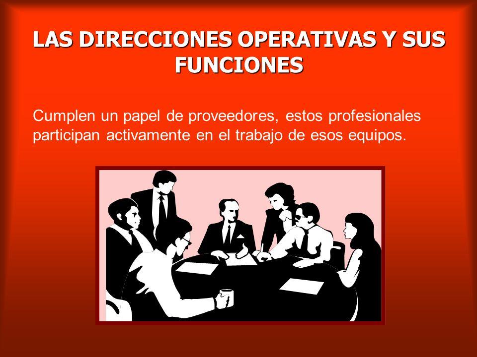 LAS DIRECCIONES OPERATIVAS Y SUS FUNCIONES