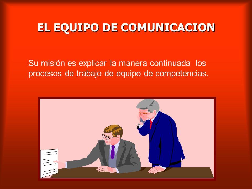 EL EQUIPO DE COMUNICACION