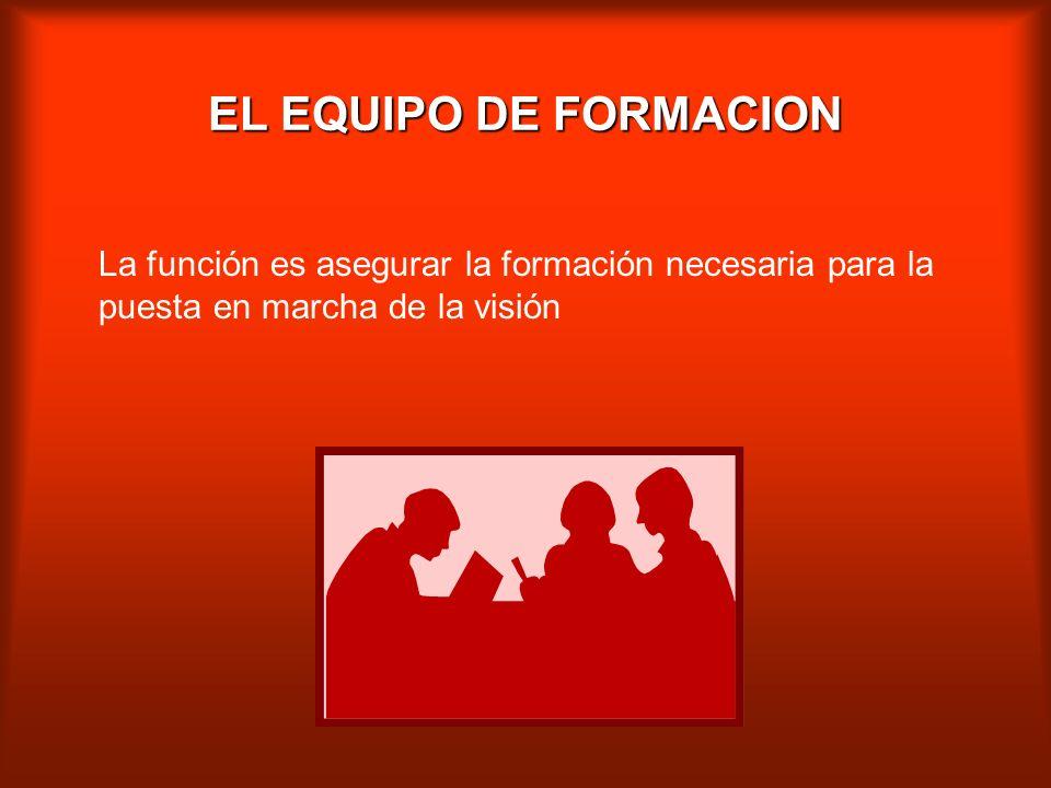 EL EQUIPO DE FORMACION La función es asegurar la formación necesaria para la puesta en marcha de la visión.